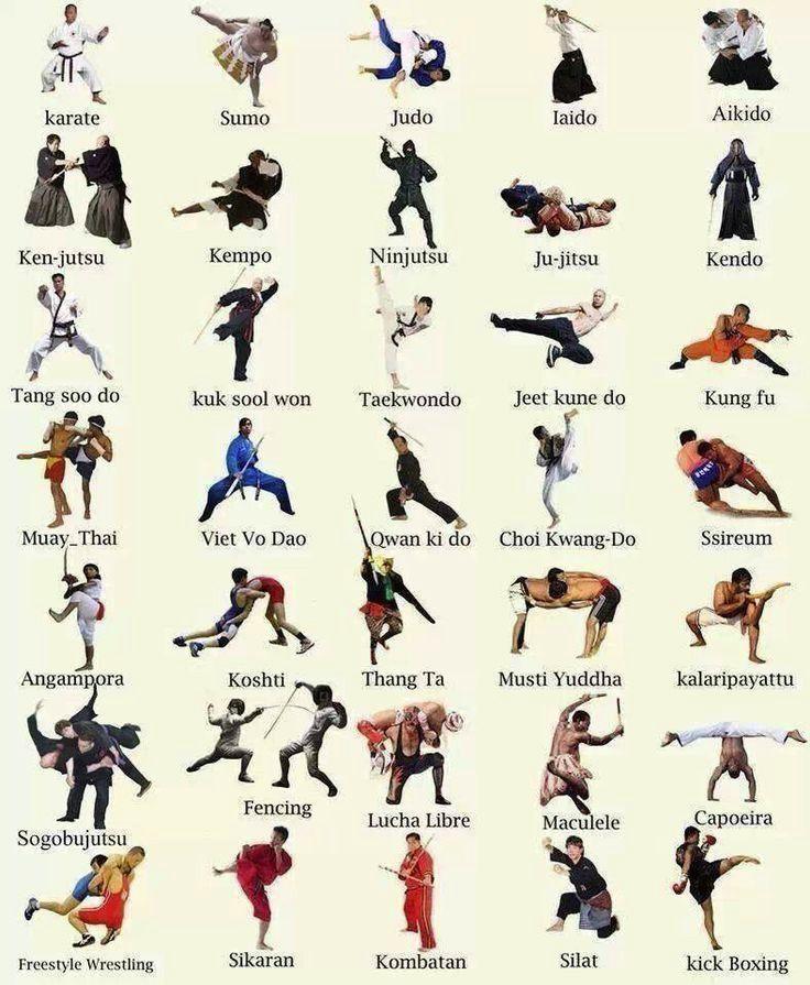 Different martial arts